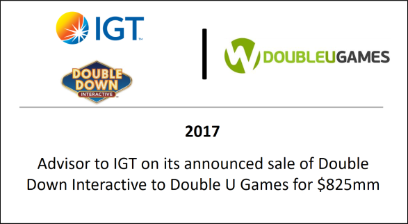 2017 Advisor to IGT on its announced sale of Double Down Interactive to Double U Games for $825mm