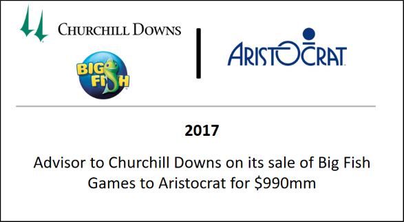 2017 Advisor to Churchill Downs on its sale of Big Fish Games to Aristocrat for $990mm