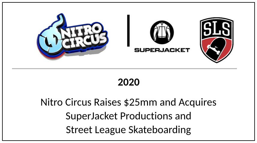 2020 Nitro Circus Raises $25mm and Acquires SuperJacket Productions and Street League Skateboarding